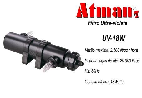 Fiiltro UV 18 W Atman